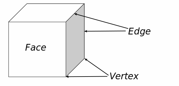 Printables Faces Edges And Vertices Worksheet faces edges vertices explained for 3d shapes org cube with vertices